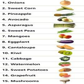 Clean Weight Loss Foods